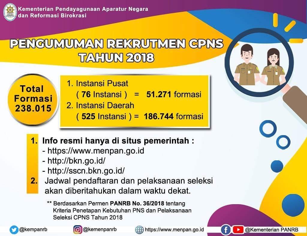 Pendaftaran CPNS di Buka 19 September 2018, Formasi Untuk Sumatera Barat Masih Menunggu